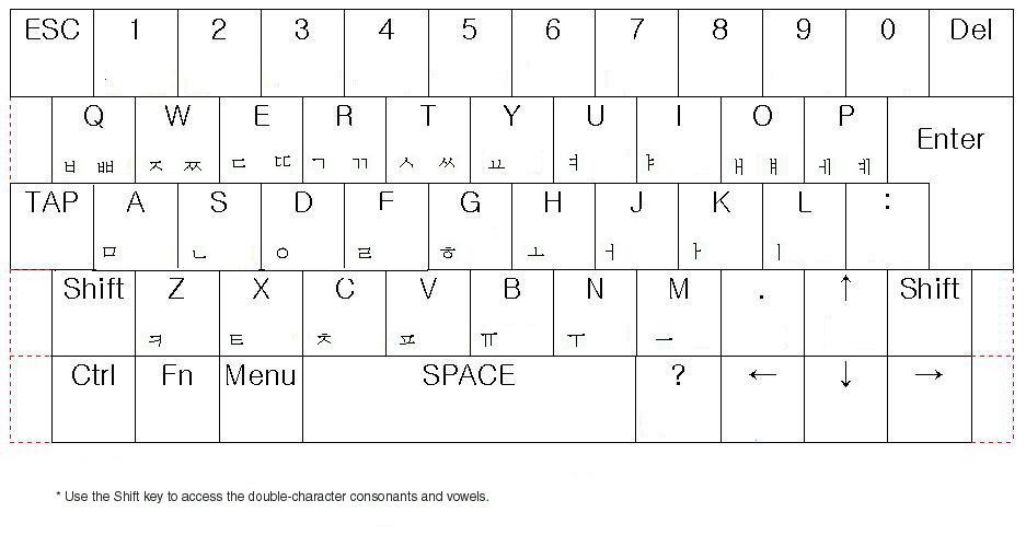 how to change to korean keyboard